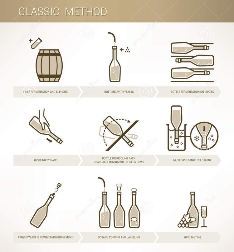 weinproduktion-klassische-methode-42510923.jpg